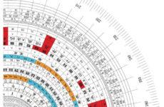 Дизайн-дебаты: Почему профи стыдятся проектировать по фэншуй